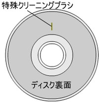 Cd_cleaner